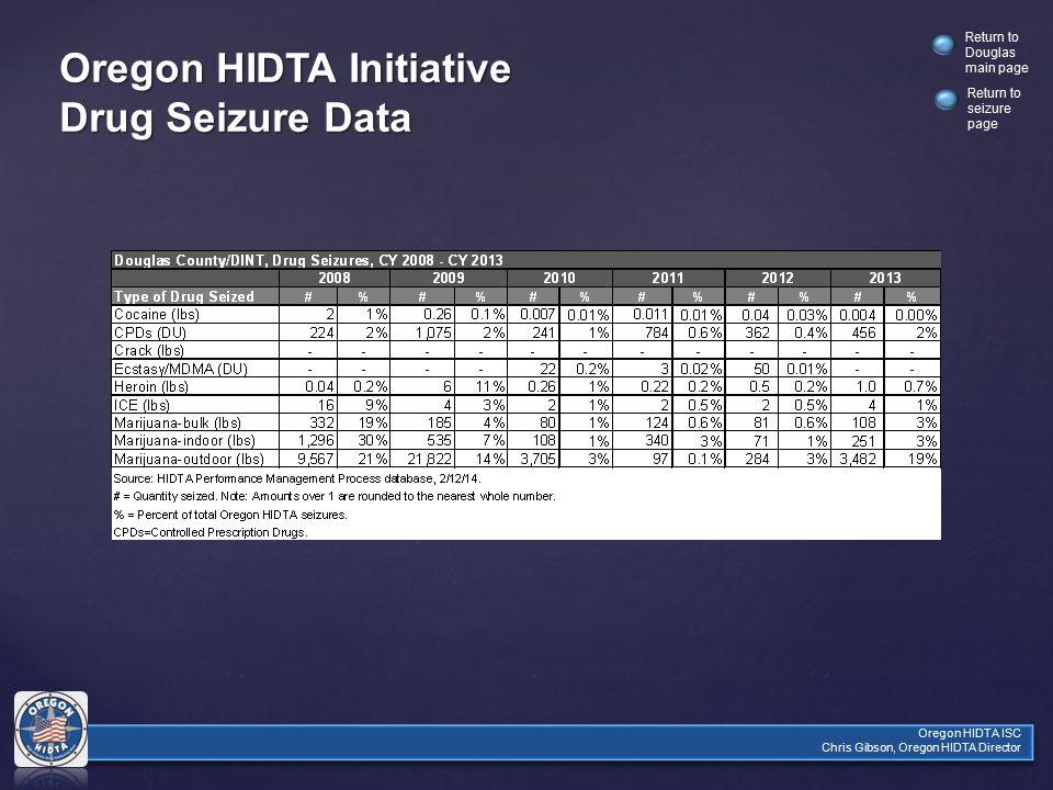 Oregon HIDTA ISC Chris Gibson, Oregon HIDTA Director Return to Douglas main page Oregon HIDTA Initiative Drug Seizure Data Return to seizure page