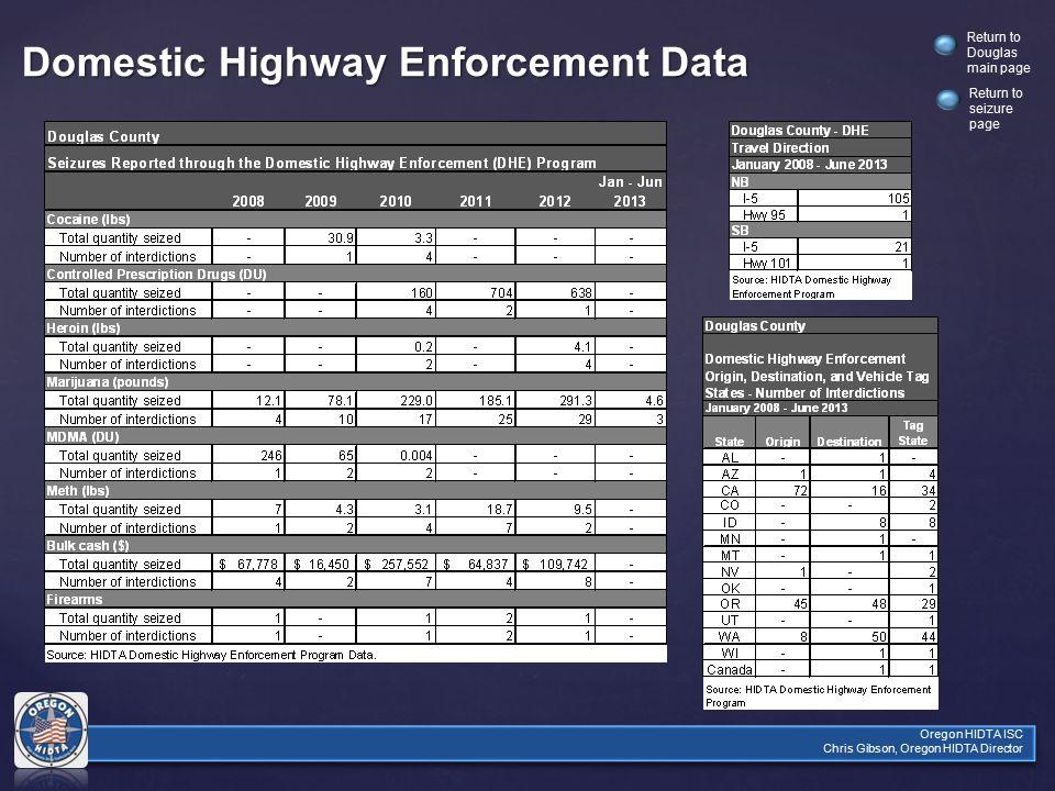 Oregon HIDTA ISC Chris Gibson, Oregon HIDTA Director Return to Douglas main page Domestic Highway Enforcement Data Return to seizure page