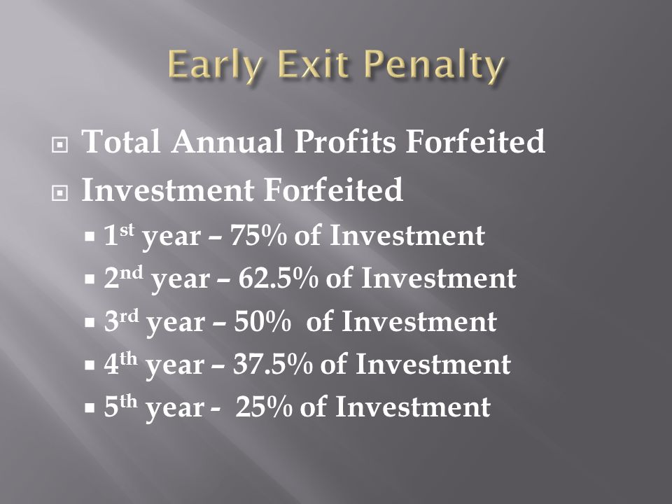 Total Annual Profits Forfeited  Investment Forfeited  1 st year – 75% of Investment  2 nd year – 62.5% of Investment  3 rd year – 50% of Investment  4 th year – 37.5% of Investment  5 th year - 25% of Investment