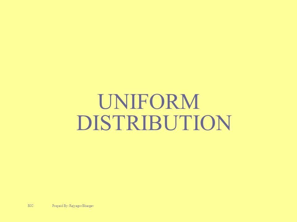 UNIFORM DISTRIBUTION BIC Prepaid By: Rajyagor Bhargav