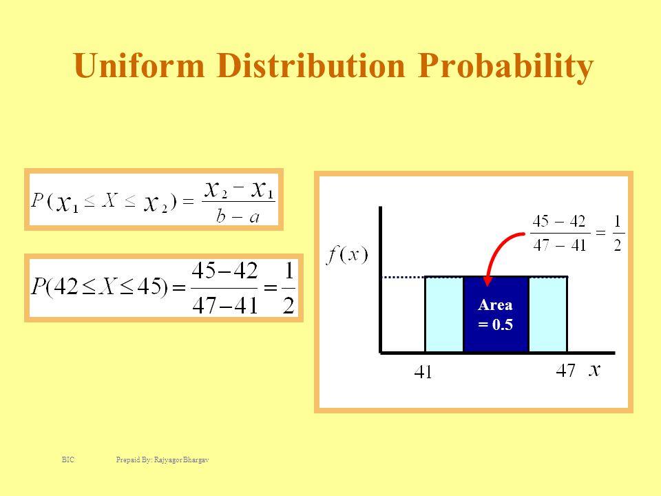 Uniform Distribution Probability Area = 0.5 BIC Prepaid By: Rajyagor Bhargav