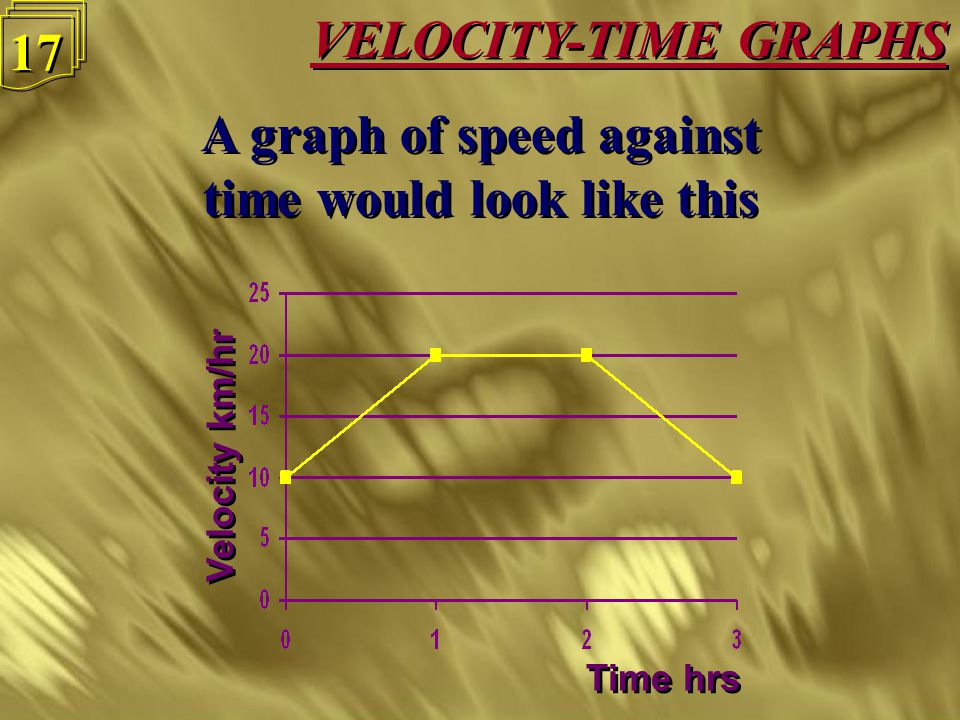 VELOCITY-TIME GRAPHS 16 Suppose the crew warm up, row steadily, then ease up Suppose the crew warm up, row steadily, then ease up