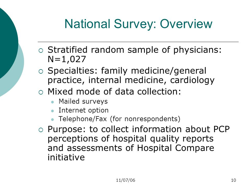 11/07/0610 National Survey: Overview  Stratified random sample of physicians: N=1,027  Specialties: family medicine/general practice, internal medicine, cardiology  Mixed mode of data collection: Mailed surveys Internet option Telephone/Fax (for nonrespondents)  Purpose: to collect information about PCP perceptions of hospital quality reports and assessments of Hospital Compare initiative