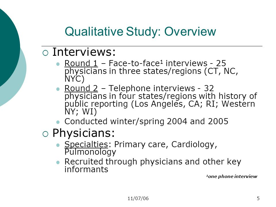 11/07/065 Qualitative Study: Overview  Interviews: Round 1 – Face-to-face 1 interviews - 25 physicians in three states/regions (CT, NC, NYC) Round 2 – Telephone interviews - 32 physicians in four states/regions with history of public reporting (Los Angeles, CA; RI; Western NY; WI) Conducted winter/spring 2004 and 2005  Physicians: Specialties: Primary care, Cardiology, Pulmonology Recruited through physicians and other key informants 1 one phone interview