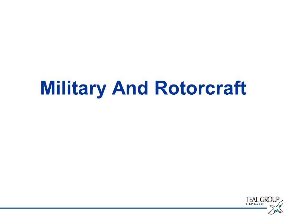 Military And Rotorcraft
