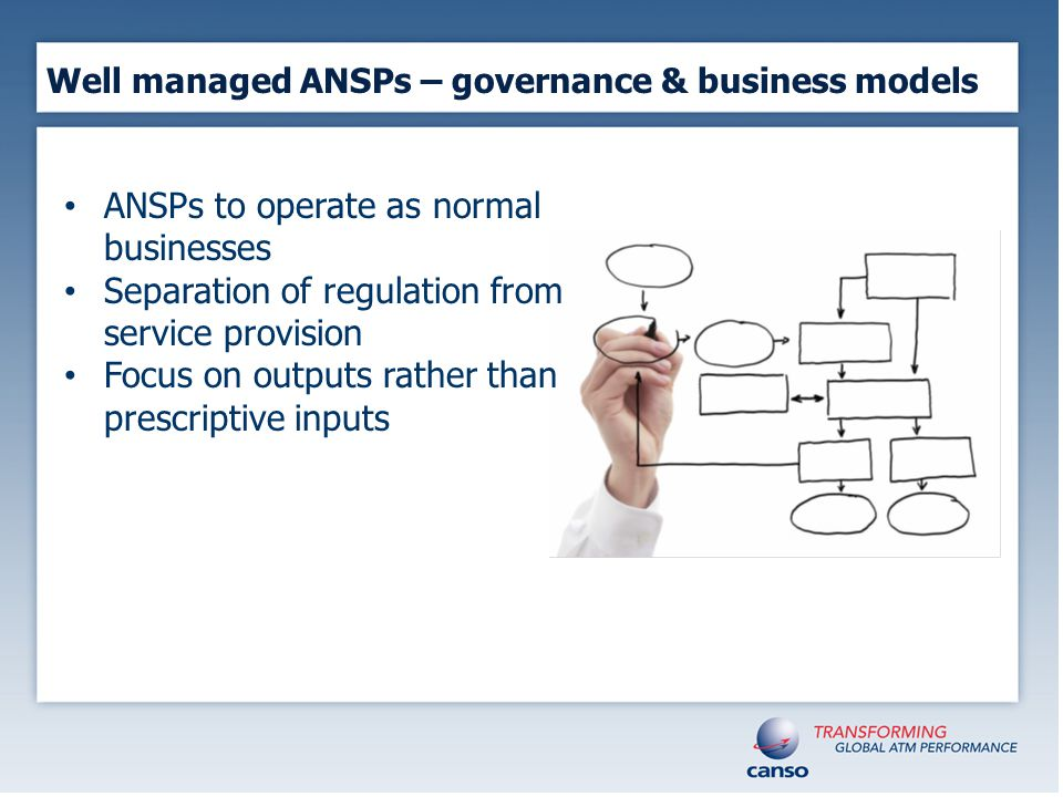 Well managed ANSPs – governance & business models ANSPs to operate as normal businesses Separation of regulation from service provision Focus on outputs rather than prescriptive inputs