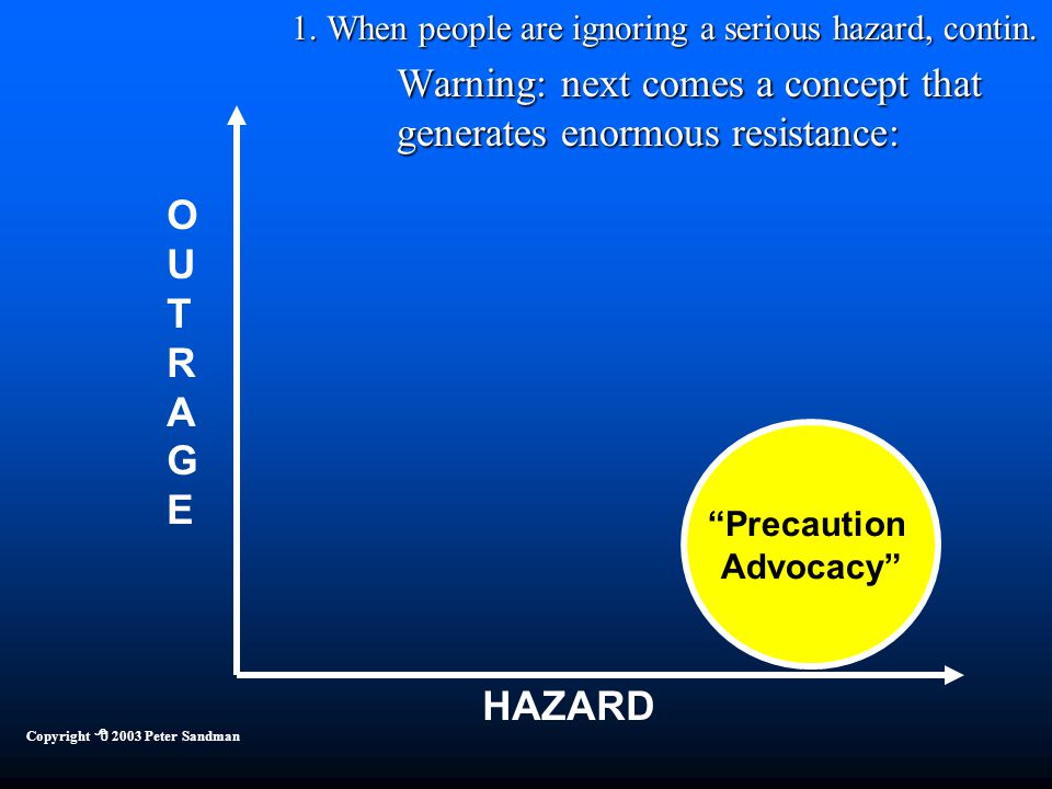 Four Kinds of Risk Communication HAZARD OUTRAGEOUTRAGE Copyright  2003 Peter Sandman Precaution Advocacy 1.