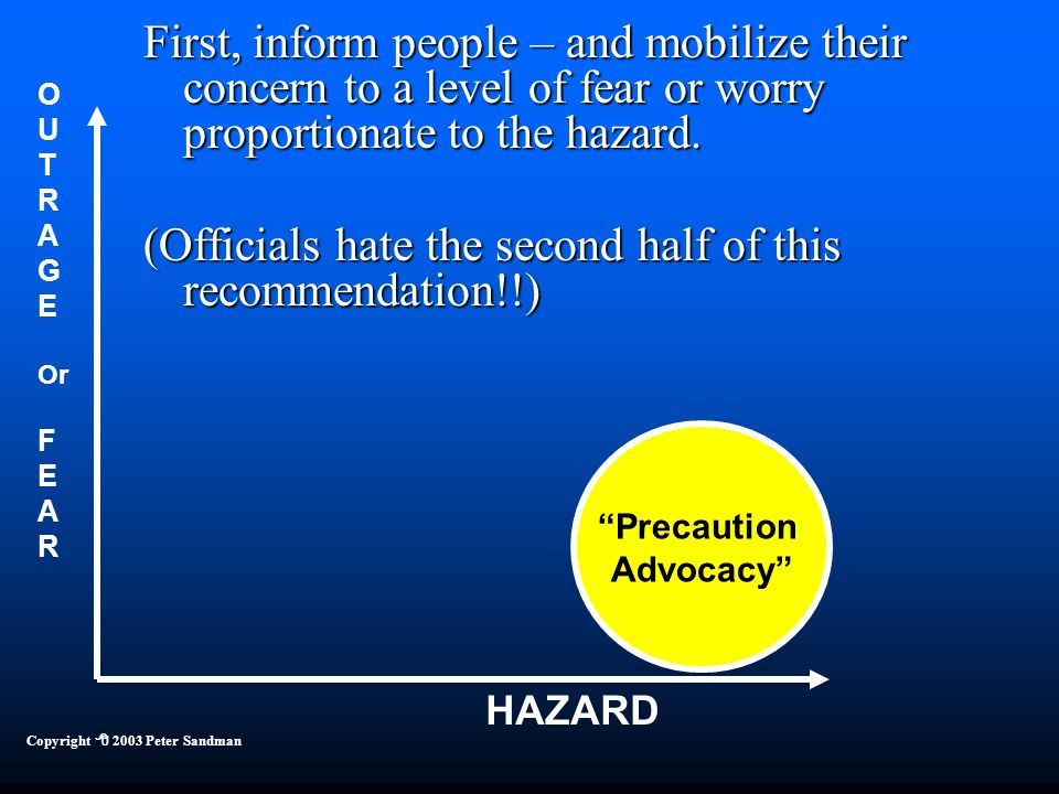 """Four Kinds of Risk Communication HAZARD O U T R A G E Or F E A R Copyright  2003 Peter Sandman """"Precaution Advocacy"""" First, inform people – and mobil"""