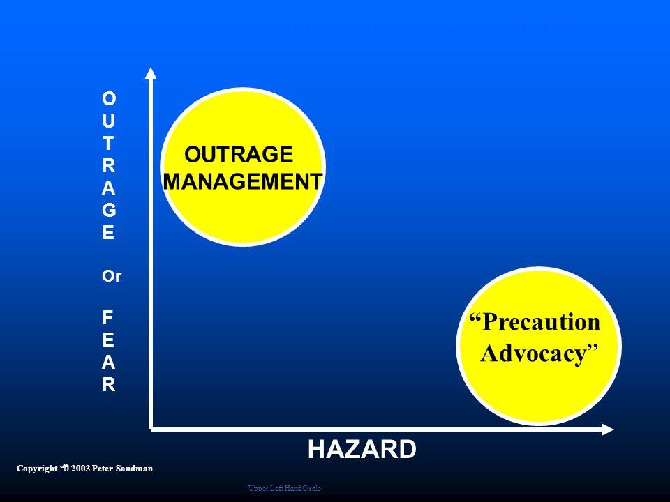 """Four Kinds of Risk Communication HAZARD OUTRAGE MANAGEMENT """"Precaution Advocacy"""" Copyright  2003 Peter Sandman Upper Left Hand Circle O U T R A G E O"""