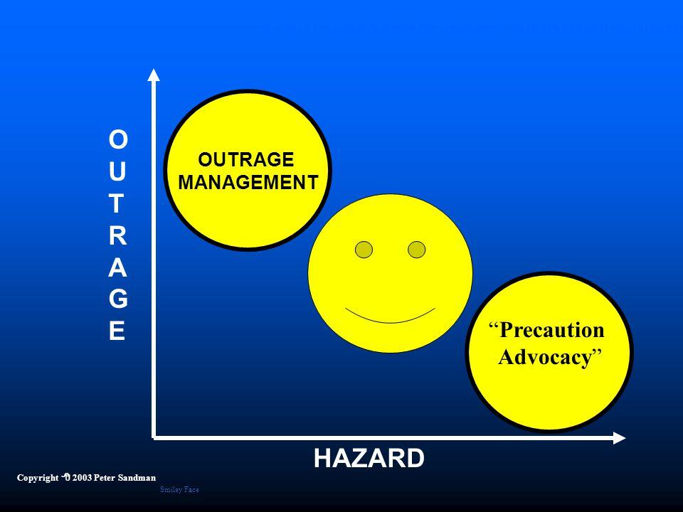 "Four Kinds of Risk Communication HAZARD OUTRAGEOUTRAGE OUTRAGE MANAGEMENT ""Precaution Advocacy"" Copyright  2003 Peter Sandman Smiley Face"