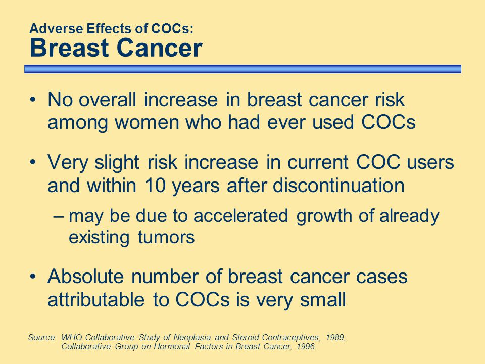 Adverse Effects of COCs: Breast Cancer No overall increase in breast cancer risk among women who had ever used COCs Very slight risk increase in current COC users and within 10 years after discontinuation –may be due to accelerated growth of already existing tumors Absolute number of breast cancer cases attributable to COCs is very small Source: WHO Collaborative Study of Neoplasia and Steroid Contraceptives, 1989; Collaborative Group on Hormonal Factors in Breast Cancer, 1996.