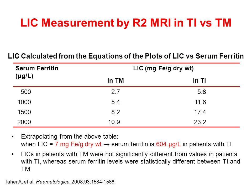 LIC Measurement by R2 MRI in TI vs TM Serum Ferritin (μg/L) LIC (mg Fe/g dry wt) In TMIn TI 5002.75.8 10005.411.6 15008.217.4 200010.923.2 LIC Calcula
