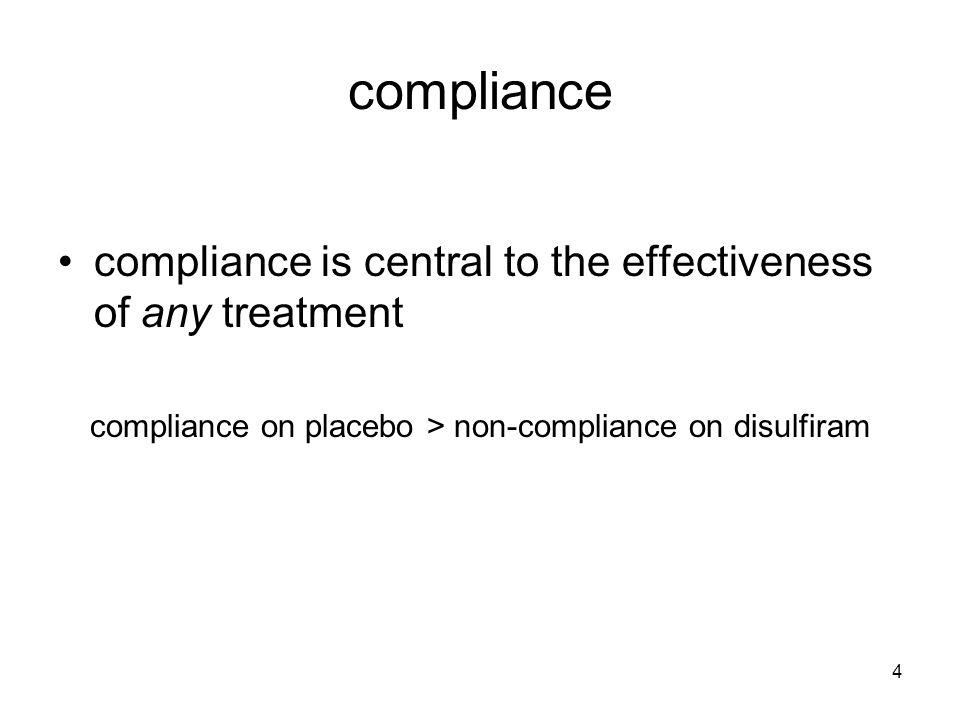 5 non-compliance patient doesn't want disulfiram (Wexberg, 1953; Hoft, 1961) patient doesn't take disulfiram (Baekeland et al, 1971; Fuller et al, 1986)