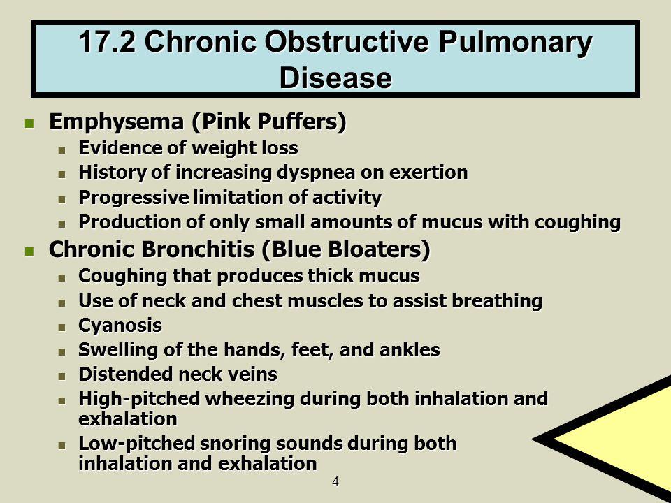5 Vocabulary Dyspnea- Shortness of breath or difficulty in breathing Dyspnea- Shortness of breath or difficulty in breathing Chronic obstructive pulmonary disease- A range of diseases including emphysema, chronic bronchitis, and asthma Chronic obstructive pulmonary disease- A range of diseases including emphysema, chronic bronchitis, and asthma Emphysema- A respiratory disease characterized by overinflated alveoli Emphysema- A respiratory disease characterized by overinflated alveoli Pink puffer- A victim of emphysema Pink puffer- A victim of emphysema Blue bloater- A victim of chronic bronchitis Blue bloater- A victim of chronic bronchitis