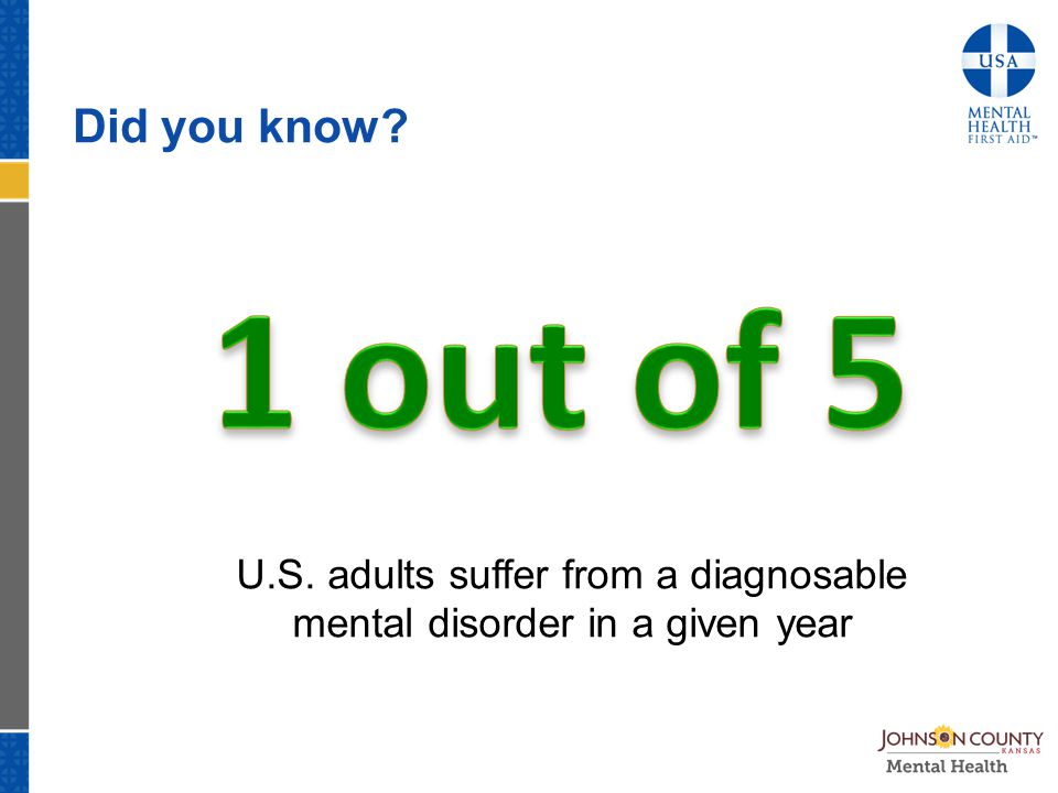 Did you know? U.S. adults suffer from a diagnosable mental disorder in a given year