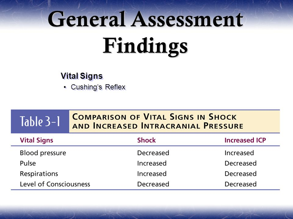  Vital Signs Cushing's Reflex  Vital Signs Cushing's Reflex General Assessment Findings