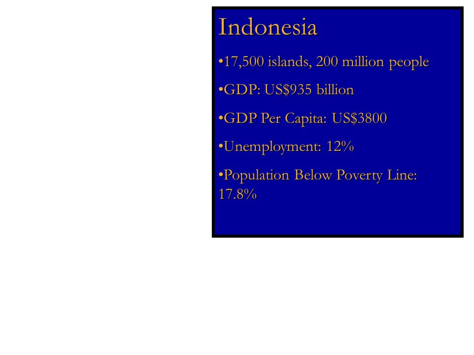 Overview: Indonesia: A Brief HistoryIndonesia: A Brief History Overview of the Asian Financial CrisisOverview of the Asian Financial Crisis Causes of