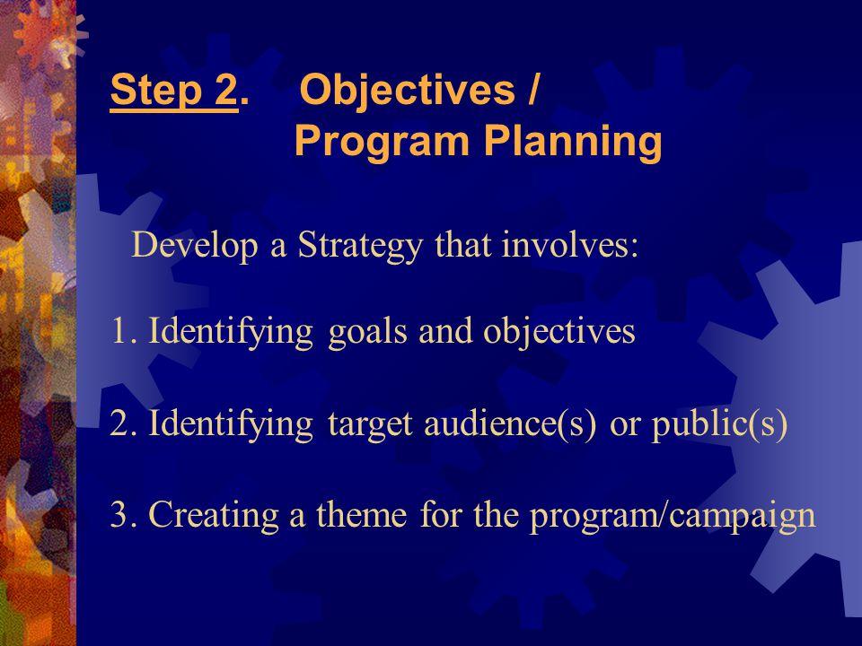 Step 3.Develop & Implement Communication Tactics Develop and Implement 1.