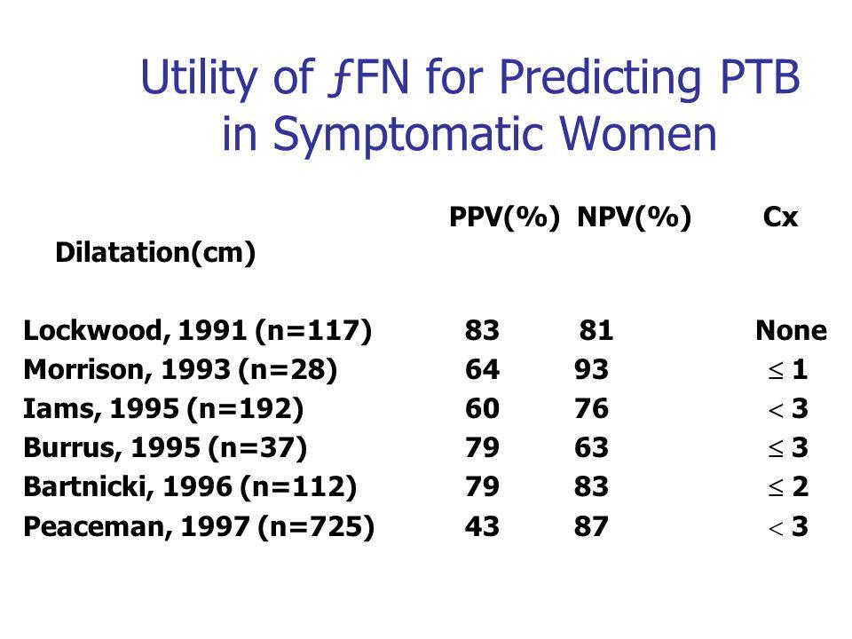 Utility of ƒFN for Predicting PTB in Symptomatic Women PPV(%) NPV(%) Cx Dilatation(cm) Lockwood, 1991 (n=117) 83 81 None Morrison, 1993 (n=28) 64 93  1 Iams, 1995 (n=192) 60 76  3 Burrus, 1995 (n=37) 79 63  3 Bartnicki, 1996 (n=112) 79 83  2 Peaceman, 1997 (n=725) 43 87  3