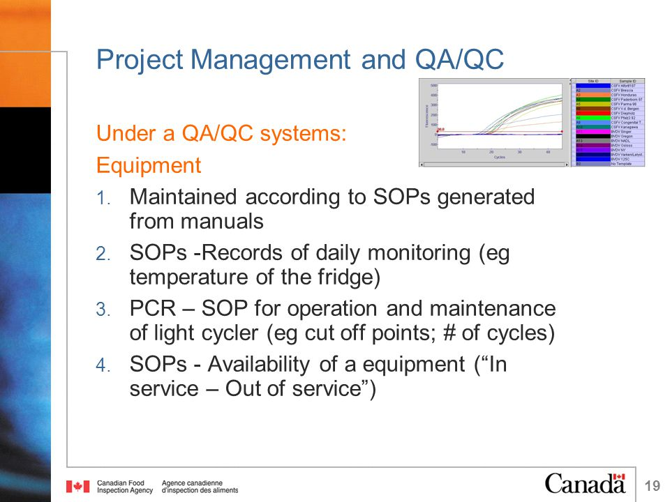 19 Project Management and QA/QC Under a QA/QC systems: Equipment 1. Maintained according to SOPs generated from manuals 2. SOPs -Records of daily moni