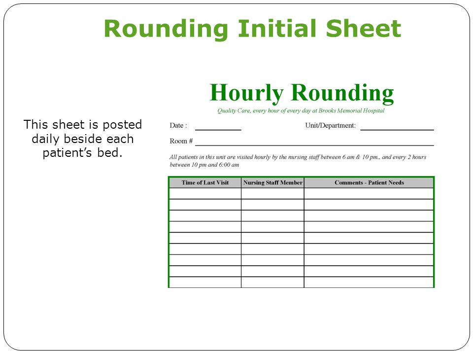 Rounding Initial Sheet This sheet is posted daily beside each patient's bed.