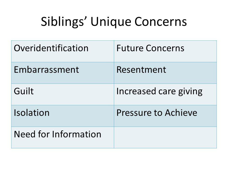 Siblings Unique Opportunities MaturityVocation InsightPride ToleranceInspiration HumorAppreciation KnowledgeLoyalty Advocacy