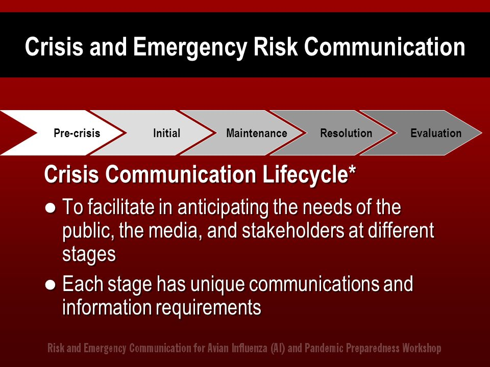 Crisis and Emergency Risk Communication Crisis Communication Lifecycle* To facilitate in anticipating the needs of the public, the media, and stakeholders at different stages Each stage has unique communications and information requirements Crisis Communication Lifecycle* To facilitate in anticipating the needs of the public, the media, and stakeholders at different stages Each stage has unique communications and information requirements Maintenance Resolution Evaluation Initial Pre-crisis