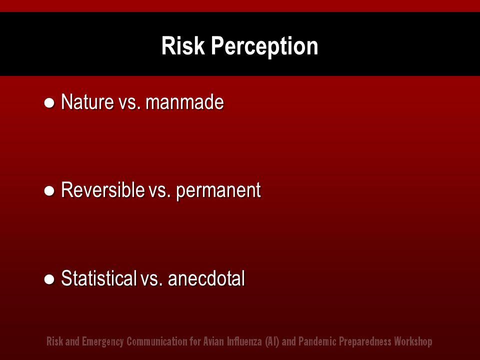 Risk Perception Nature vs. manmade Reversible vs. permanent Statistical vs. anecdotal Nature vs. manmade Reversible vs. permanent Statistical vs. anec