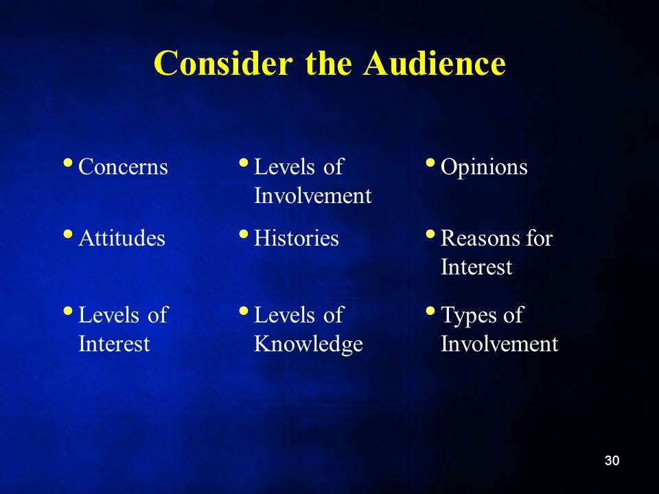 Consider the Audience 30 Concerns Levels of Involvement Opinions Attitudes Histories Reasons for Interest Levels of Interest Levels of Knowledge Types of Involvement