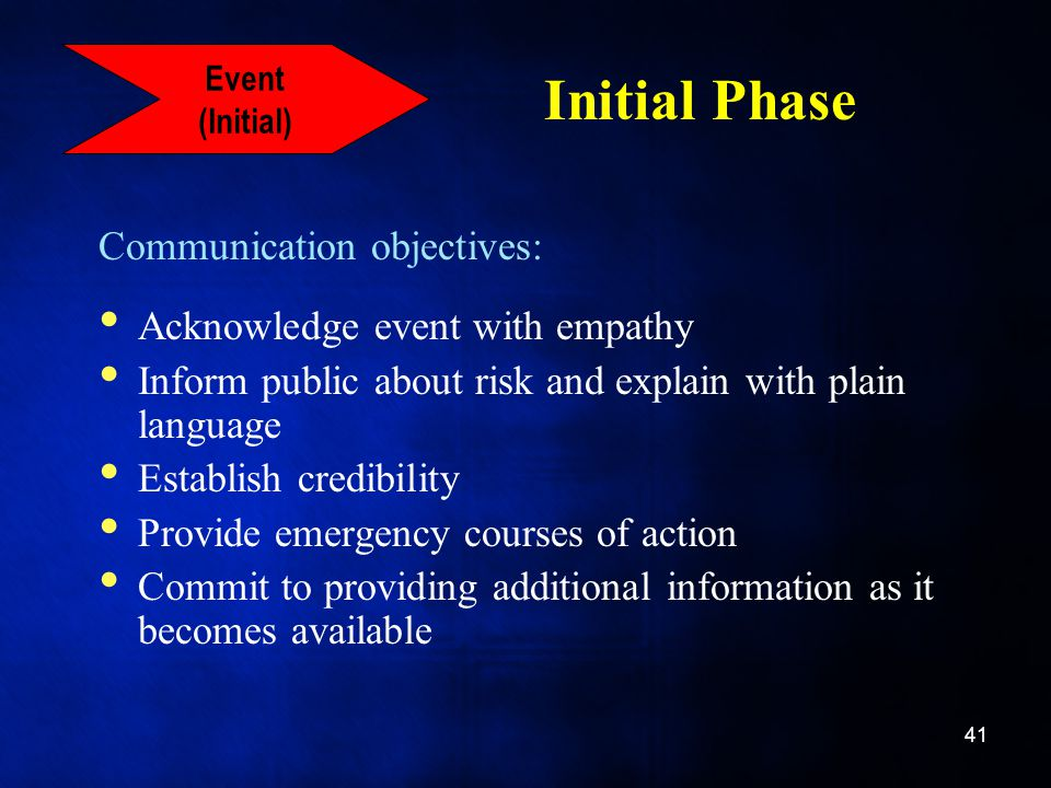 Initial Phase Communication objectives: Acknowledge event with empathy Inform public about risk and explain with plain language Establish credibility Provide emergency courses of action Commit to providing additional information as it becomes available 41 Event (Initial)