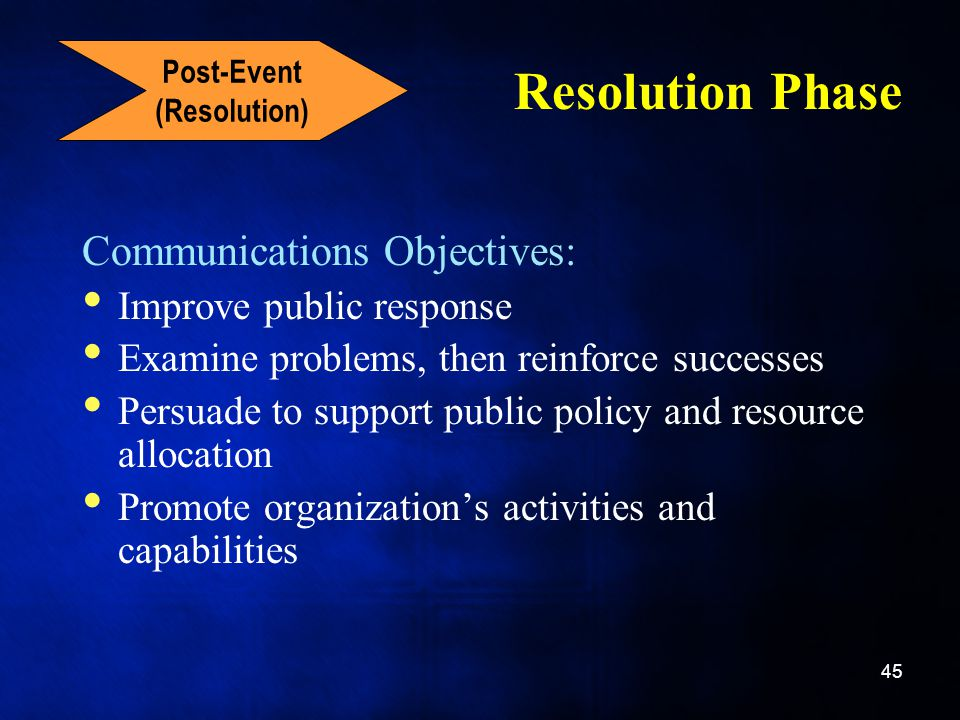 Resolution Phase Communications Objectives: Improve public response Examine problems, then reinforce successes Persuade to support public policy and resource allocation Promote organization's activities and capabilities 45 Post-Event (Resolution)
