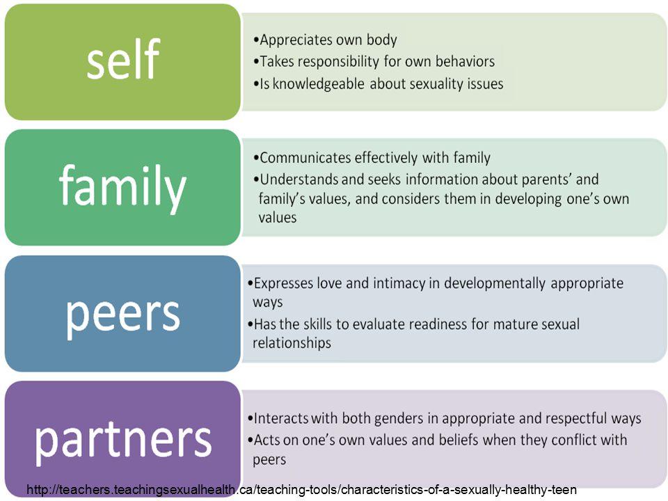 http://teachers.teachingsexualhealth.ca/teaching-tools/characteristics-of-a-sexually-healthy-teen