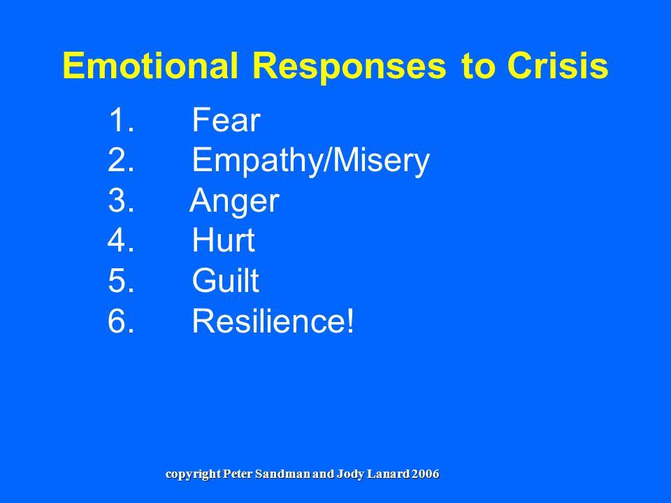 1. Fear 2. Empathy/Misery 3. Anger 4. Hurt 5. Guilt 6.