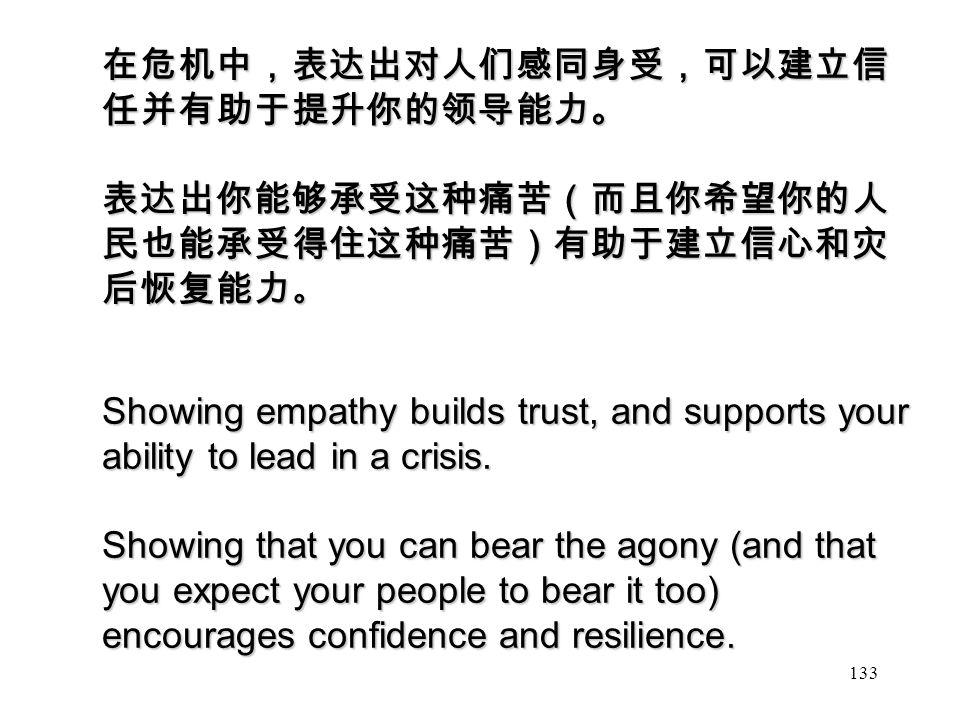133 在危机中,表达出对人们感同身受,可以建立信 任并有助于提升你的领导能力。 表达出你能够承受这种痛苦(而且你希望你的人 民也能承受得住这种痛苦)有助于建立信心和灾 后恢复能力 。 Showing empathy builds trust, and supports your ability to lead in a crisis.