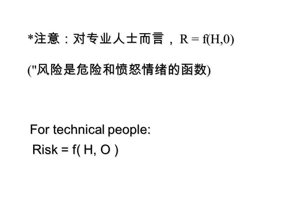 For technical people: Risk = f( H, O ) Copyright 2006 Peter Sandman * 注意:对专业人士而言, R = f(H,0) * 注意:对专业人士而言, R = f(H,0) ( 风险是危险和愤怒情绪的函数 )