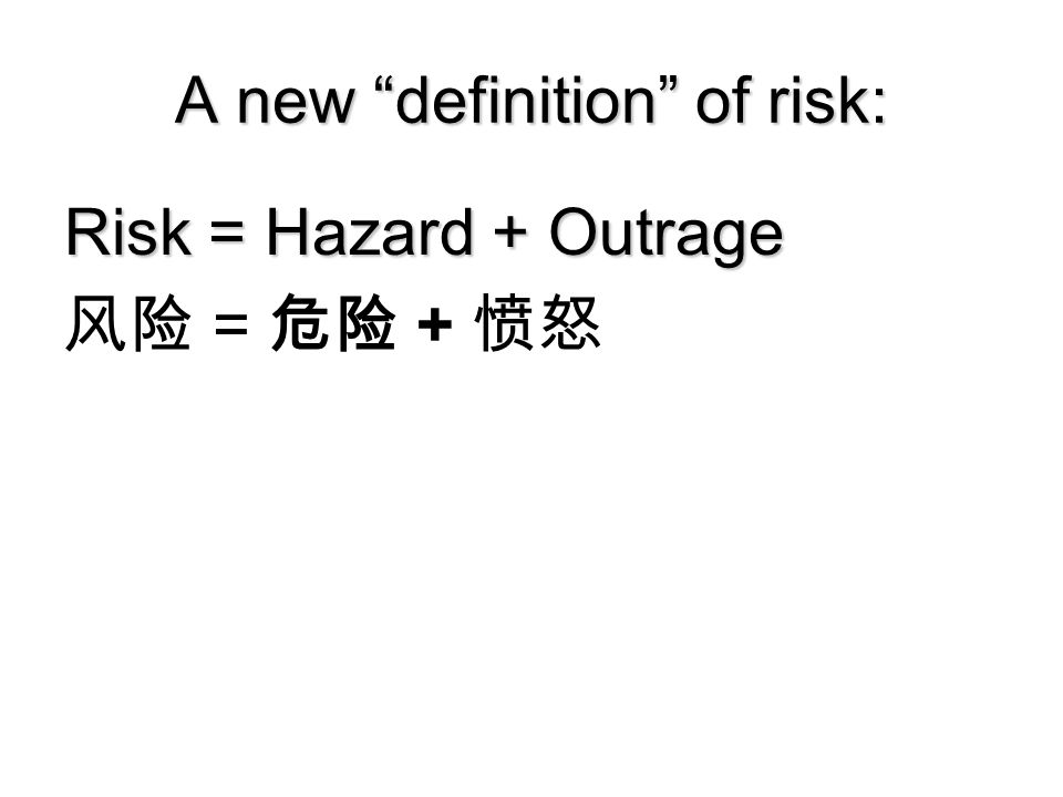 """A new """"definition"""" of risk: Risk = Hazard + Outrage 风险 = 危险 + 愤怒 Copyright 2006 Peter Sandman"""