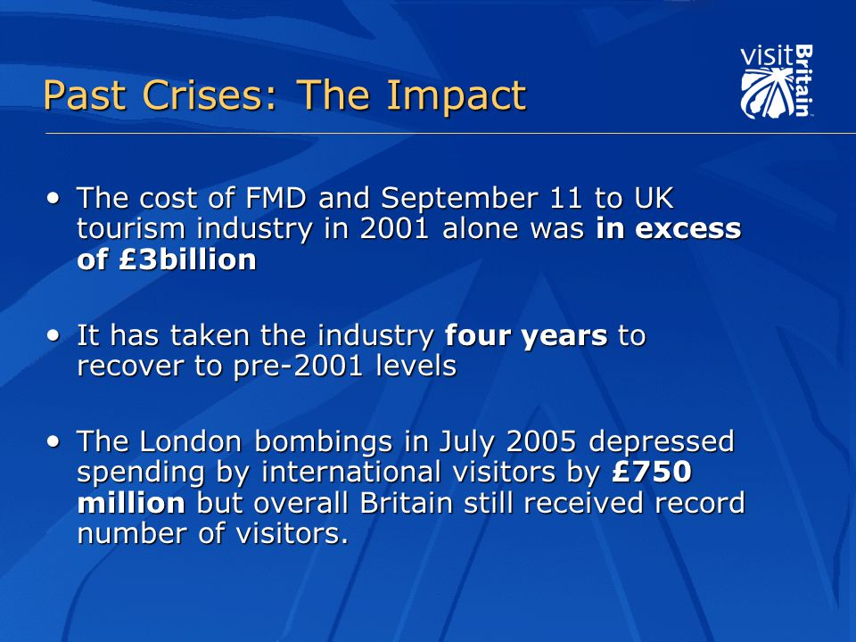 Past Crises: The Impact The cost of FMD and September 11 to UK tourism industry in 2001 alone was in excess of £3billion The cost of FMD and September 11 to UK tourism industry in 2001 alone was in excess of £3billion It has taken the industry four years to recover to pre-2001 levels It has taken the industry four years to recover to pre-2001 levels The London bombings in July 2005 depressed spending by international visitors by £750 million but overall Britain still received record number of visitors.