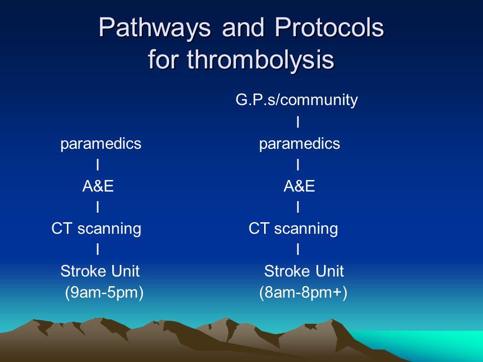 Pathways and Protocols for thrombolysis G.P.s/community I paramedics paramedics I I A&E A&E I I CT scanning CT scanning I I Stroke Unit Stroke Unit (9am-5pm) (8am-8pm+)
