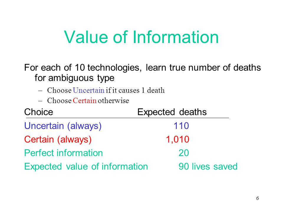 6 Value of Information For each of 10 technologies, learn true number of deaths for ambiguous type –Choose Uncertain if it causes 1 death –Choose Certain otherwise ChoiceExpected deaths Uncertain (always) 110 Certain (always)1,010 Perfect information 20 Expected value of information 90 lives saved