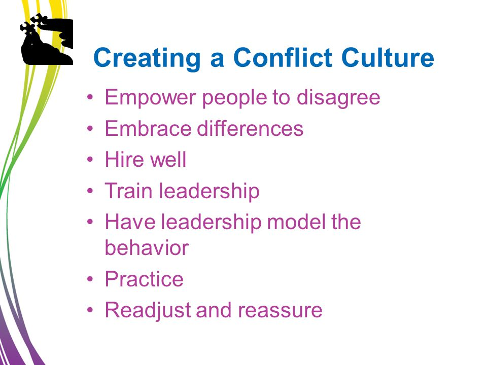 Creating a Conflict Culture Empower people to disagree Embrace differences Hire well Train leadership Have leadership model the behavior Practice Readjust and reassure