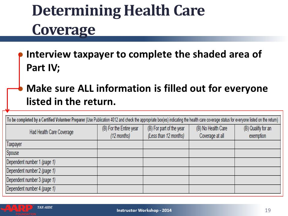 TAX-AIDE Determining Health Care Coverage ● Interview taxpayer to complete the shaded area of Part IV; ● Make sure ALL information is filled out for everyone listed in the return.