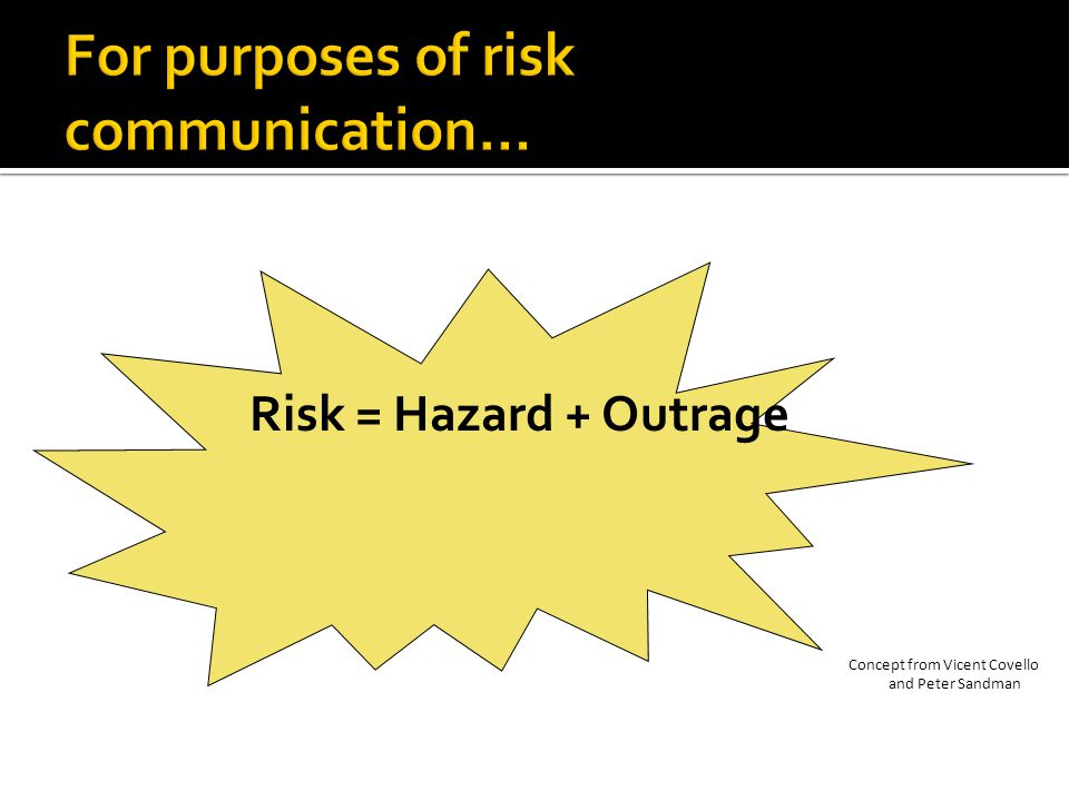 Risk = Hazard + Outrage Concept from Vicent Covello and Peter Sandman