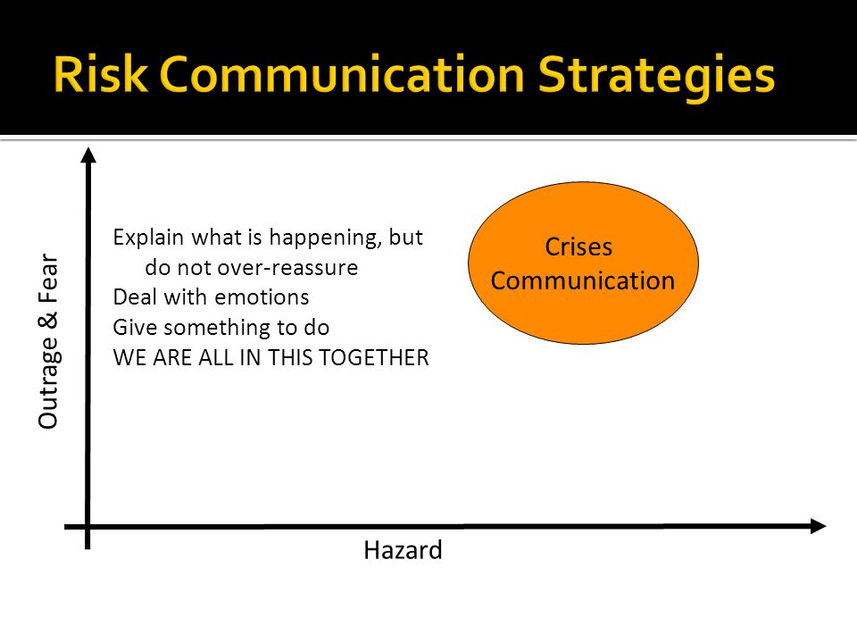 Crises Communication Outrage & Fear Hazard Explain what is happening, but do not over-reassure Deal with emotions Give something to do WE ARE ALL IN THIS TOGETHER