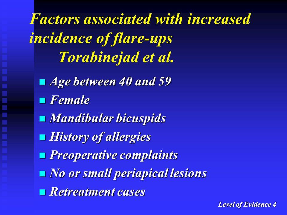 Factors associated with increased incidence of flare-ups Torabinejad et al. n Age between 40 and 59 n Female n Mandibular bicuspids n History of aller