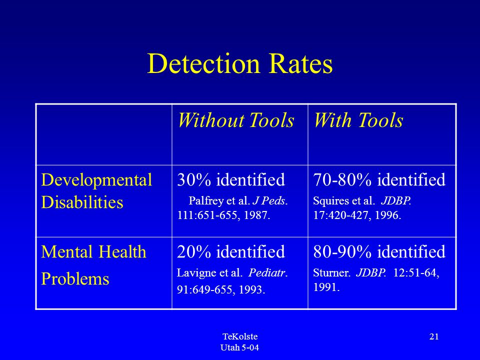 TeKolste Utah 5-04 21 Detection Rates Without ToolsWith Tools Developmental Disabilities 30% identified Palfrey et al.