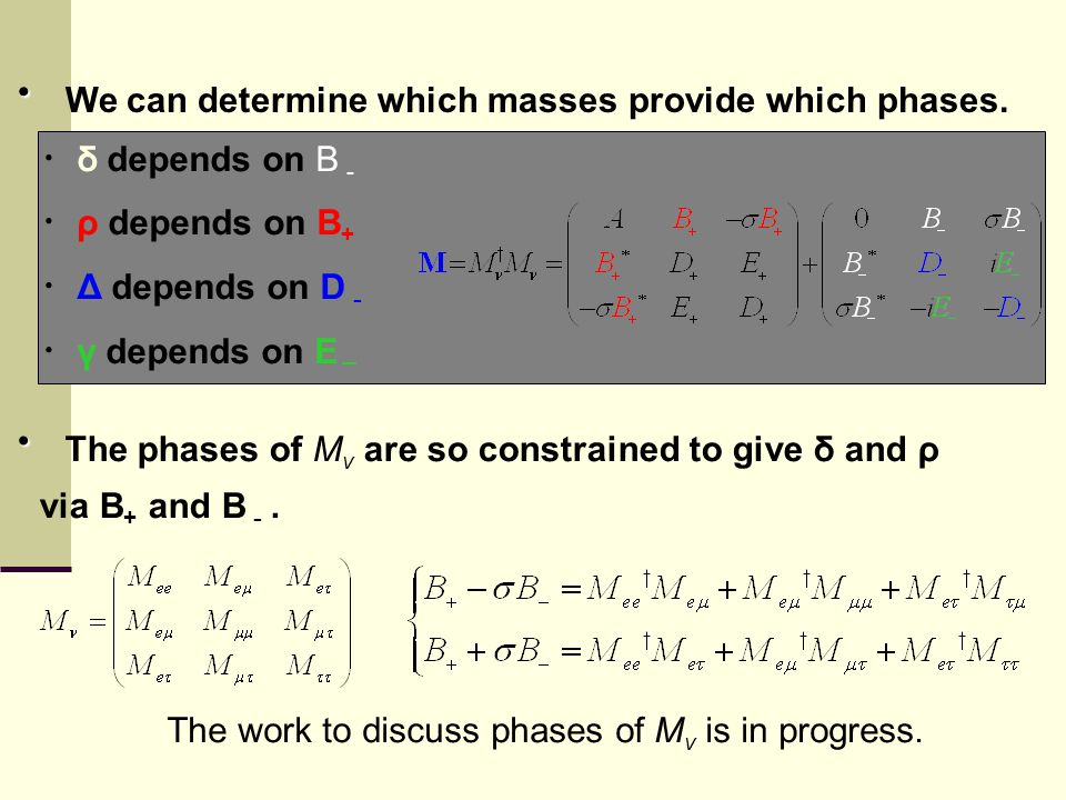 ・ ・ The phases of M ν are so constrained to give δ and ρ via B + and B -.