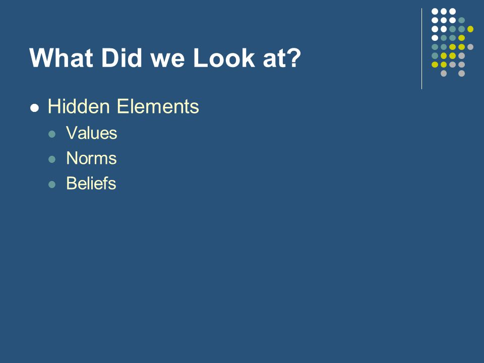 What Did we Look at Hidden Elements Values Norms Beliefs
