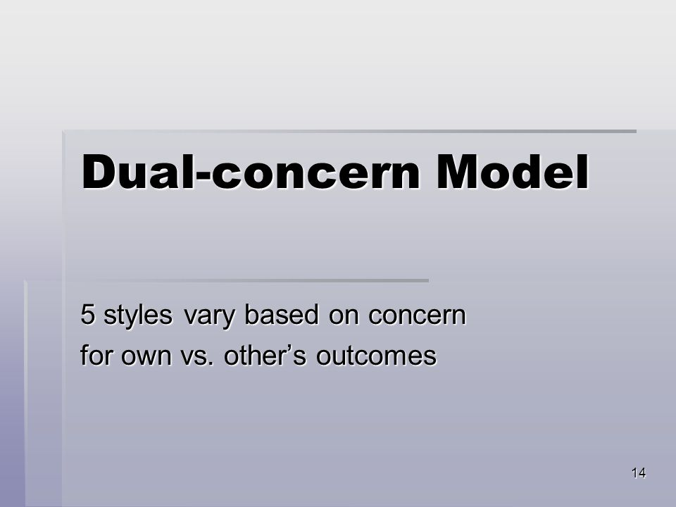 14 Dual-concern Model 5 styles vary based on concern for own vs. other's outcomes
