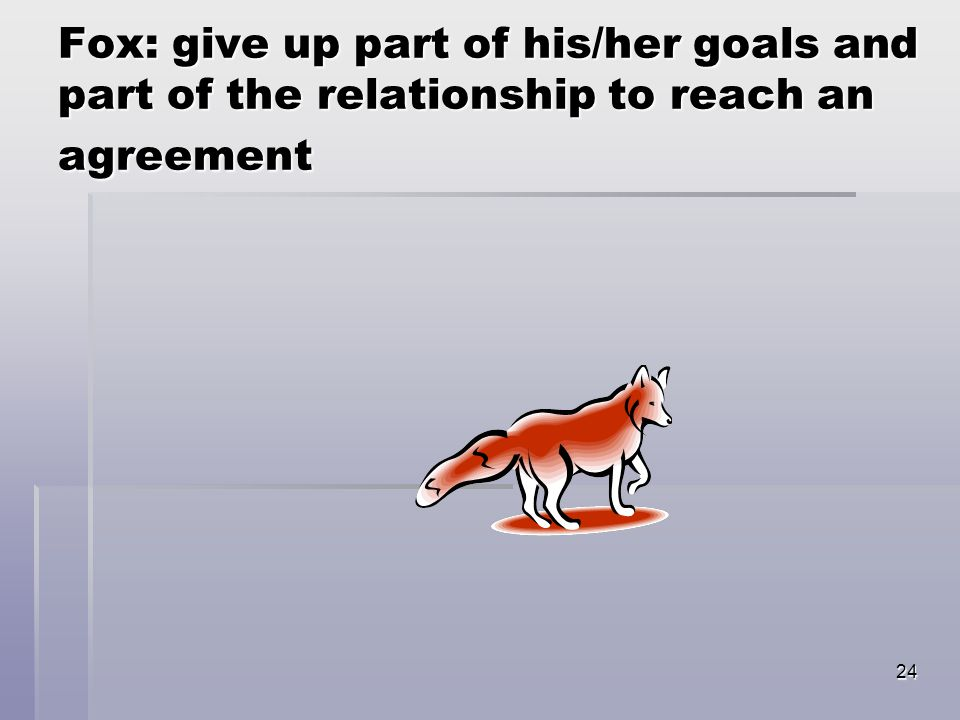24 Fox: give up part of his/her goals and part of the relationship to reach an agreement