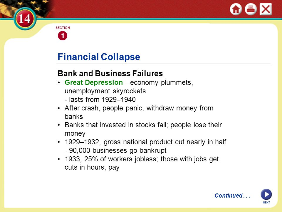 Financial Collapse Bank and Business Failures Great Depression—economy plummets, unemployment skyrockets - lasts from 1929–1940 After crash, people panic, withdraw money from banks Banks that invested in stocks fail; people lose their money 1929–1932, gross national product cut nearly in half - 90,000 businesses go bankrupt 1933, 25% of workers jobless; those with jobs get cuts in hours, pay 1 SECTION NEXT Continued...